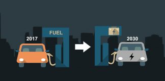 vehicle electrification