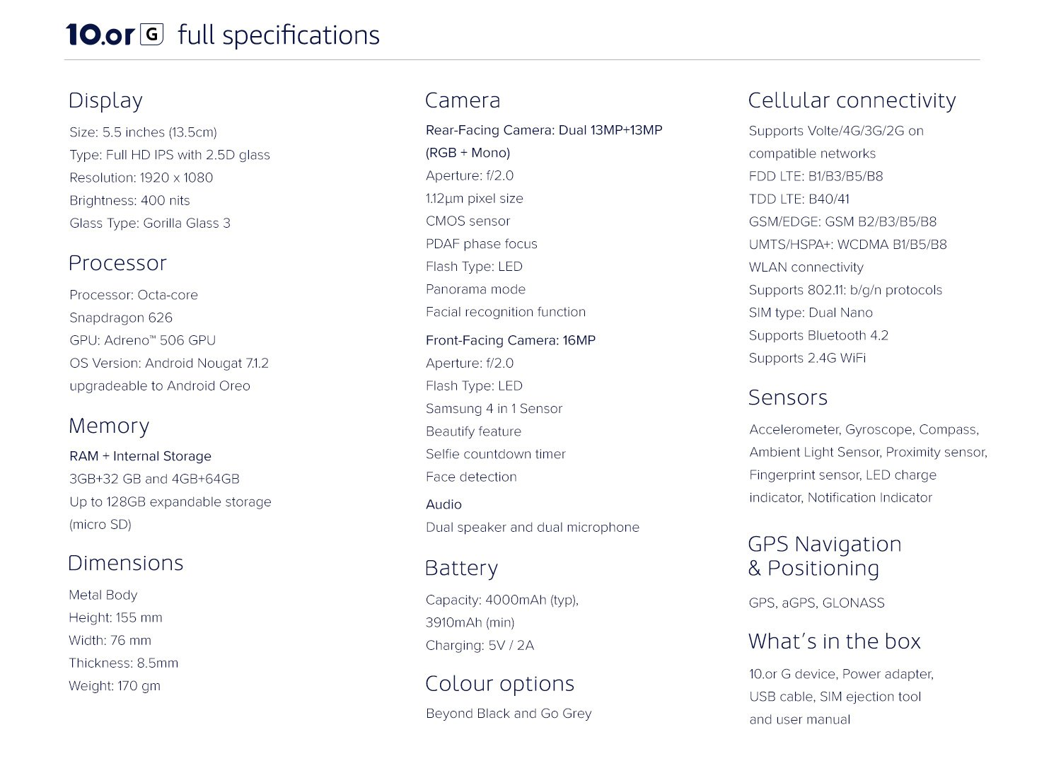 Full Specifications